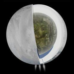 Enceladus liv i rummet